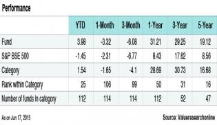 Rather than waiting, exiting from IDFC Premier Equity Fund could be the right thing